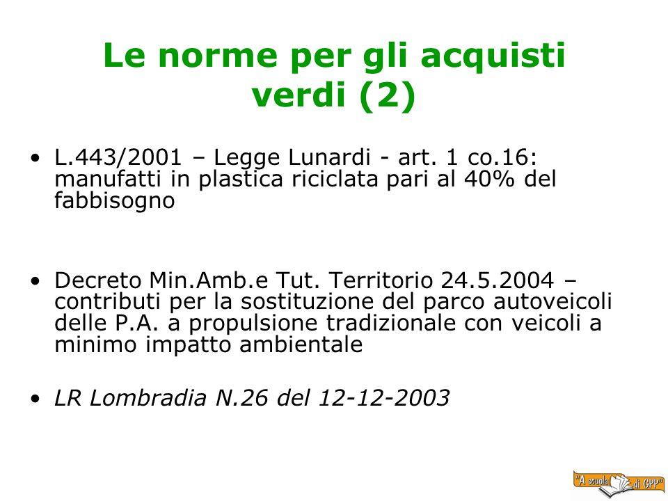 Le norme per gli acquisti verdi (2) L.443/2001 – Legge Lunardi - art. 1 co.16: manufatti in plastica riciclata pari al 40% del fabbisogno Decreto Min.