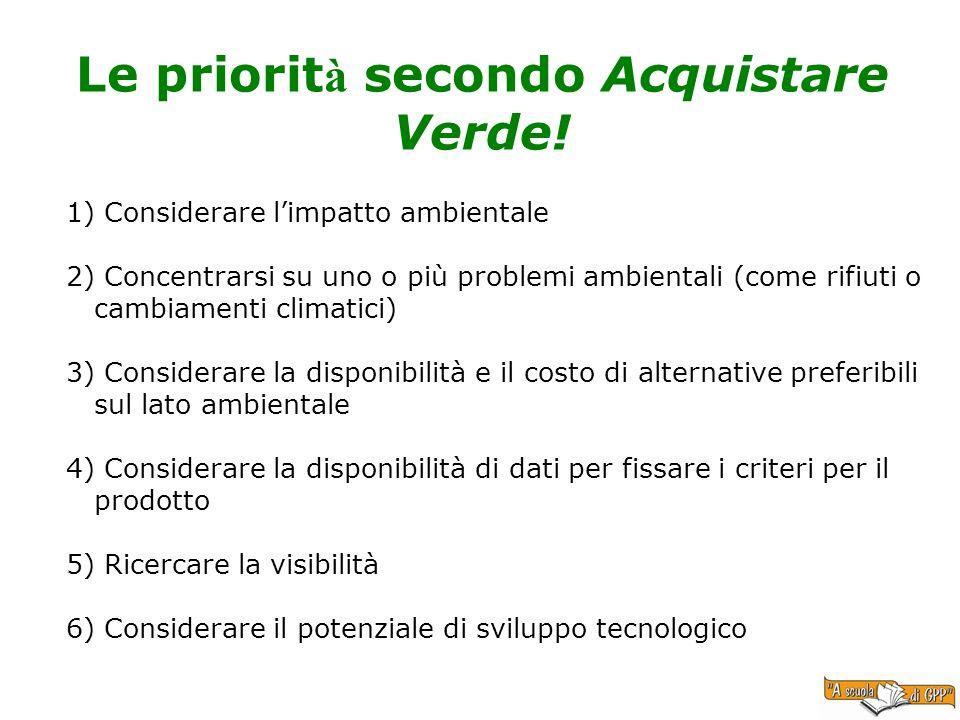 Le priorit à secondo Acquistare Verde! 1) Considerare limpatto ambientale 2) Concentrarsi su uno o più problemi ambientali (come rifiuti o cambiamenti