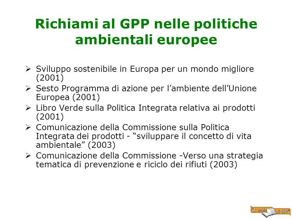 Richiami al GPP nelle politiche ambientali europee Sviluppo sostenibile in Europa per un mondo migliore (2001) Sesto Programma di azione per lambiente