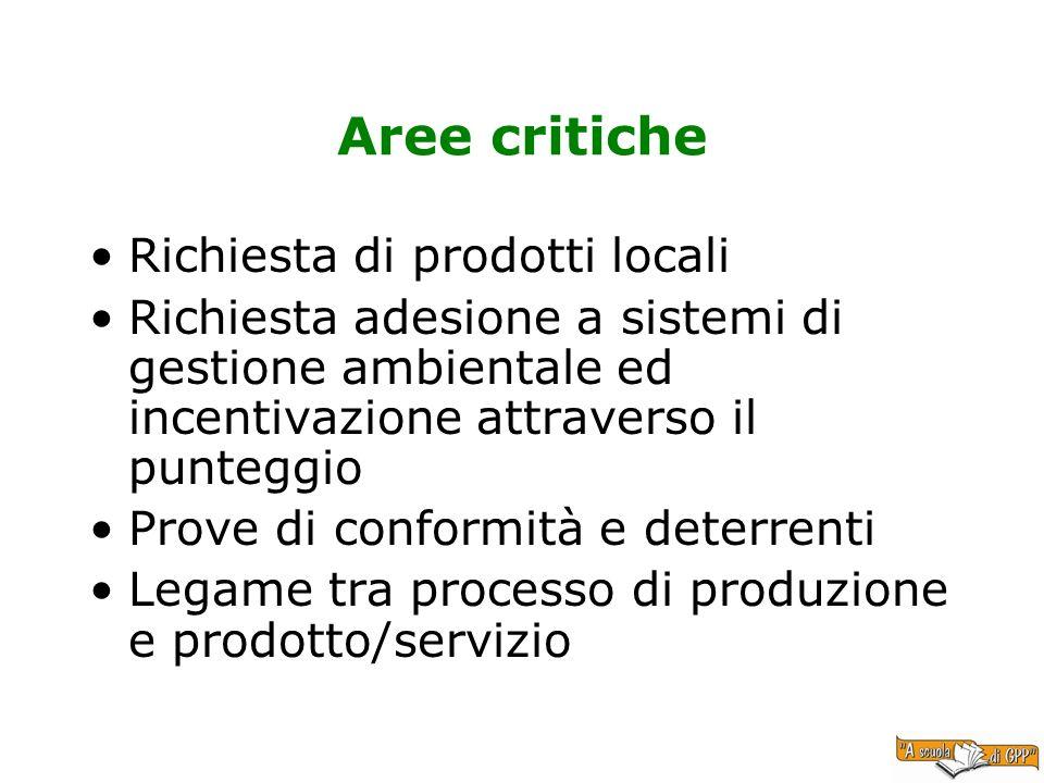Aree critiche Richiesta di prodotti locali Richiesta adesione a sistemi di gestione ambientale ed incentivazione attraverso il punteggio Prove di conf