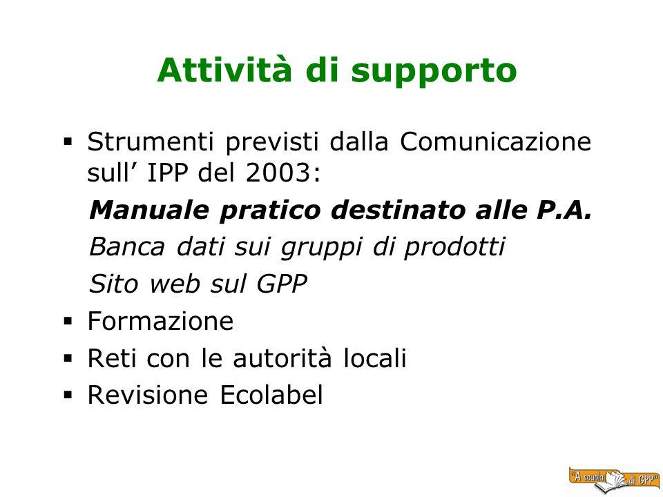 Attività di supporto Strumenti previsti dalla Comunicazione sull IPP del 2003: Manuale pratico destinato alle P.A. Banca dati sui gruppi di prodotti S