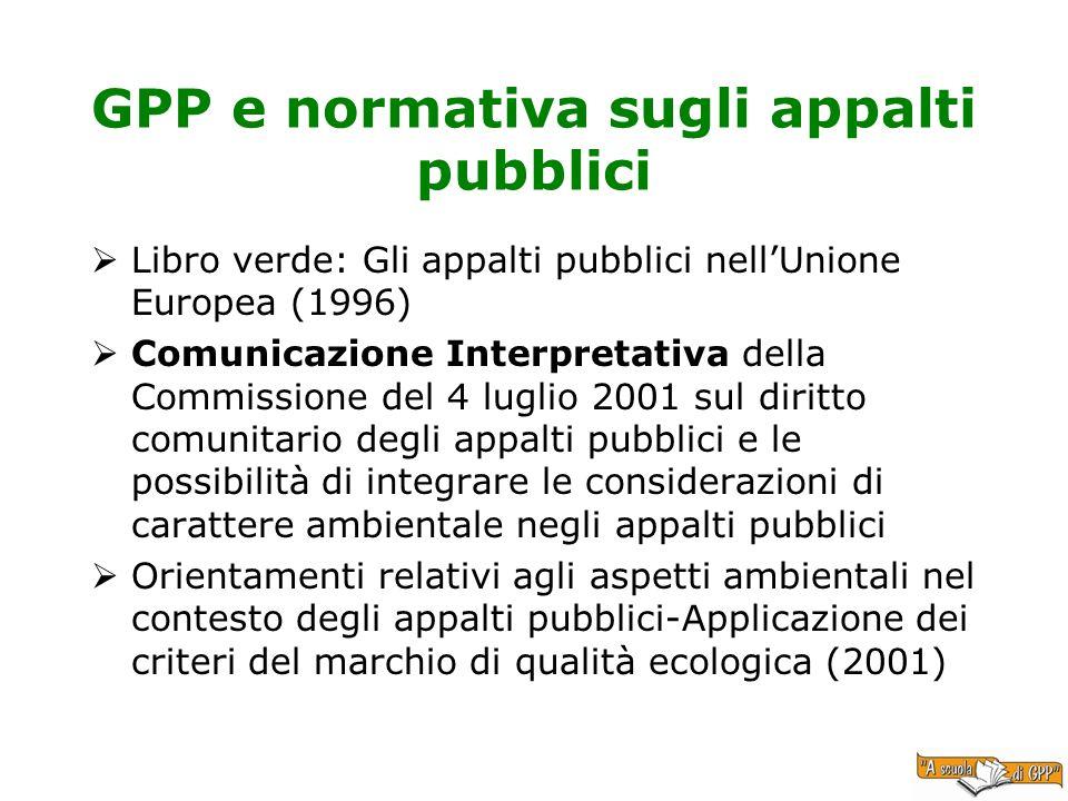 GPP e normativa sugli appalti pubblici Libro verde: Gli appalti pubblici nellUnione Europea (1996) Comunicazione Interpretativa della Commissione del