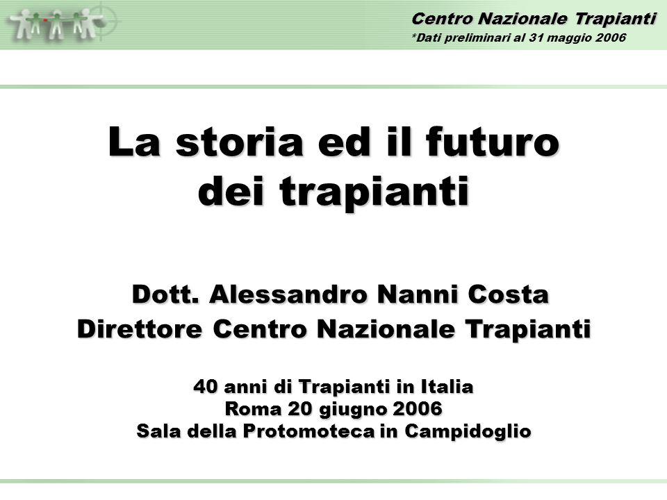 Centro Nazionale Trapianti La storia ed il futuro dei trapianti Dott. Alessandro Nanni Costa Dott. Alessandro Nanni Costa Direttore Centro Nazionale T
