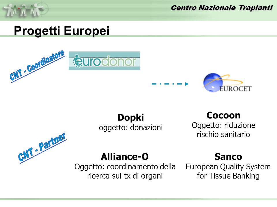 Centro Nazionale Trapianti Cocoon Oggetto: riduzione rischio sanitario Sanco European Quality System for Tissue Banking Dopki oggetto: donazioni Allia