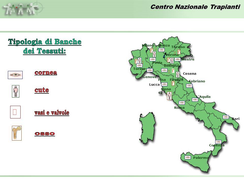 Centro Nazionale Trapianti Centro Nazionale Trapianti Cosenza LAquila Bologna Cesena Roma Pisa Lucca Firenze Siena Fabriano Genova Verona Treviso Mest