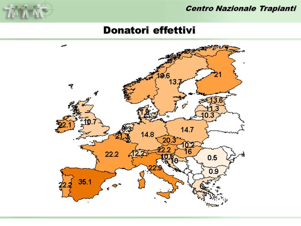 Centro Nazionale Trapianti Donatori effettivi