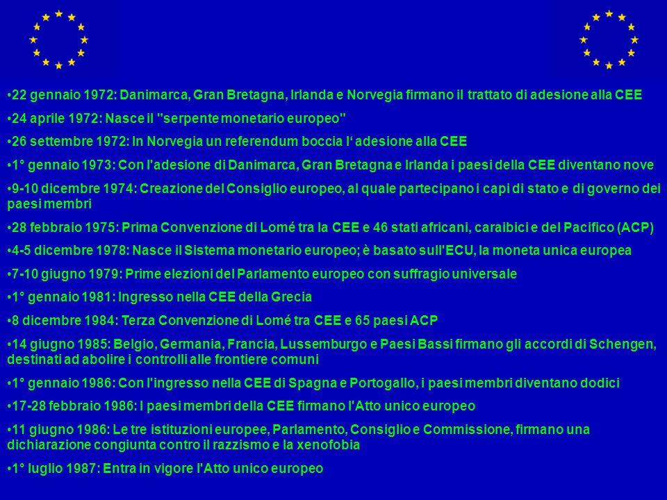 22 gennaio 1972: Danimarca, Gran Bretagna, Irlanda e Norvegia firmano il trattato di adesione alla CEE 24 aprile 1972: Nasce il