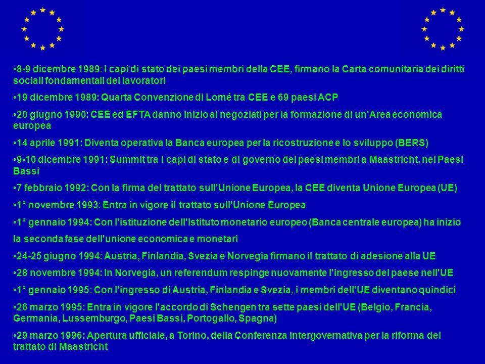 8-9 dicembre 1989: I capi di stato dei paesi membri della CEE, firmano la Carta comunitaria dei diritti sociali fondamentali dei lavoratori 19 dicembr