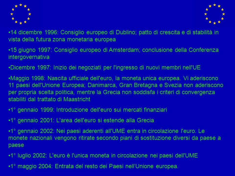 14 dicembre 1996: Consiglio europeo di Dublino; patto di crescita e di stabilità in vista della futura zona monetaria europea 15 giugno 1997: Consigli