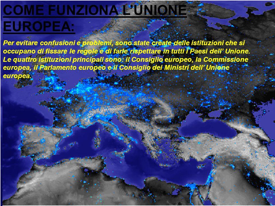 MALTA GRECIA TURCHIA ITALIA SPAGNAAUSTRIA FRANCIA PORTOGALLO IRLANDA GRANBRETAGNA LUXEMBURGO BELGIO DANIMARCA FINLANDIA SVEZIA NORVEGIA GERMANIA ESTONIA LETTONIA LITUANIA POLONIA SLOVACCHIA UNGHERIA SLOVENIA ROMANIA BULGARIA HOLANDA REP-CECA ISLANDA LUNIONE EUROPEA DOPO IL 2004… PAESI ENTRATI DAL 2004 PAESI CHE ENTRERANNO PRESTO PAESI A CUI è STATO NEGATO LACCESSO