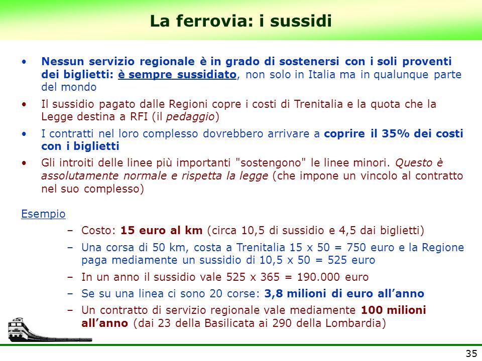 35 La ferrovia: i sussidi Nessun servizio regionale è in grado di sostenersi con i soli proventi dei biglietti: è sempre sussidiato, non solo in Itali