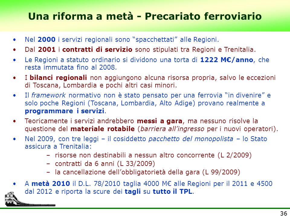 36 Una riforma a metà - Precariato ferroviario Nel 2000 i servizi regionali sono spacchettati alle Regioni. Dal 2001 i contratti di servizio sono stip