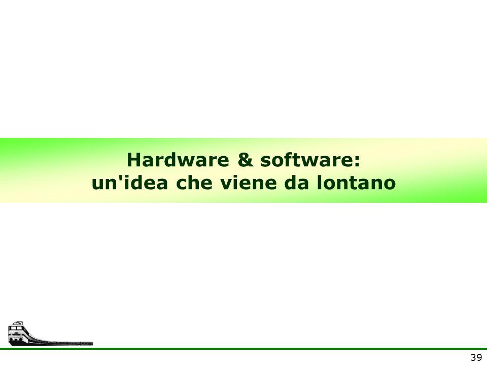 39 Hardware & software: un'idea che viene da lontano
