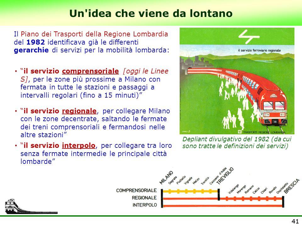 41 Un'idea che viene da lontano Il Piano dei Trasporti della Regione Lombardia del 1982 identificava già le differenti gerarchie di servizi per la mob