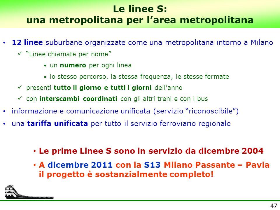 47 12 linee suburbane organizzate come una metropolitana intorno a Milano Linee chiamate per nome un numero per ogni linea lo stesso percorso, la stes