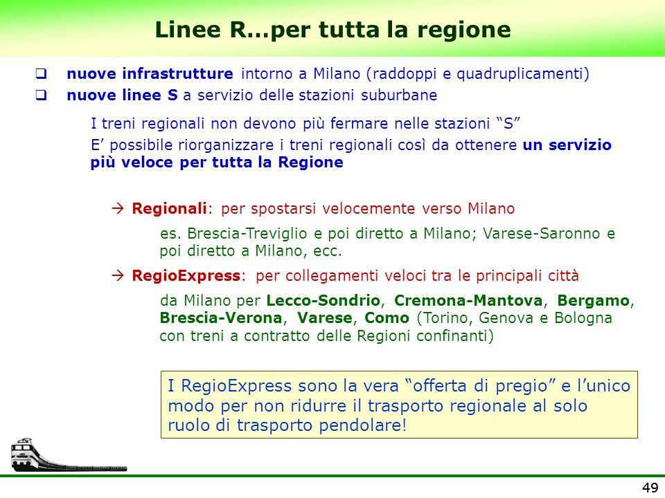 49 Linee R…per tutta la regione nuove infrastrutture intorno a Milano (raddoppi e quadruplicamenti) nuove linee S a servizio delle stazioni suburbane