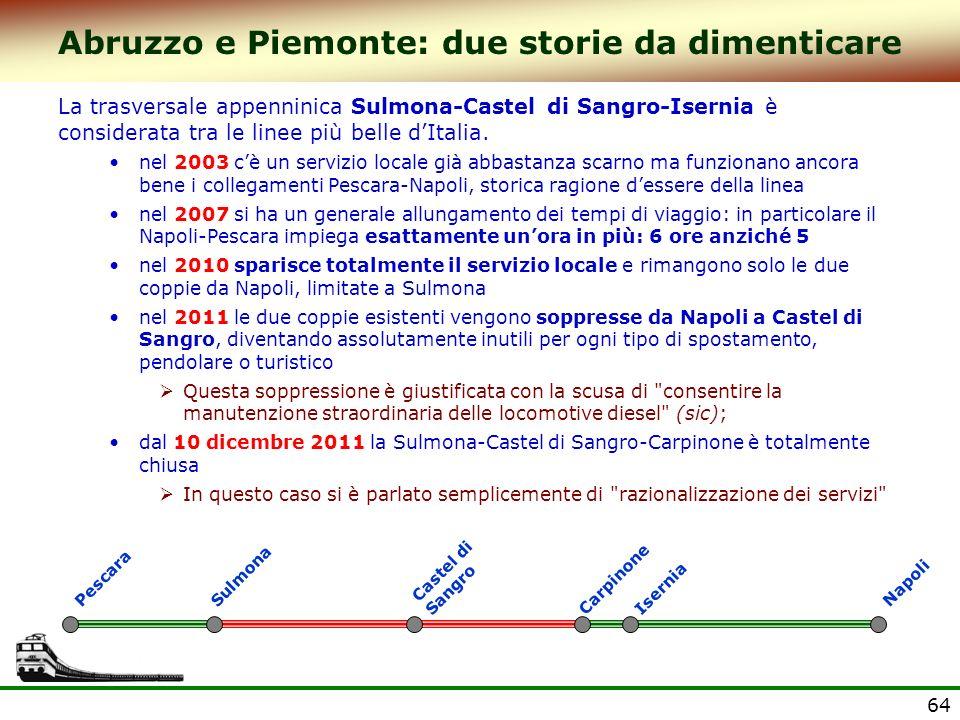 64 Abruzzo e Piemonte: due storie da dimenticare La trasversale appenninica Sulmona-Castel di Sangro-Isernia è considerata tra le linee più belle dIta