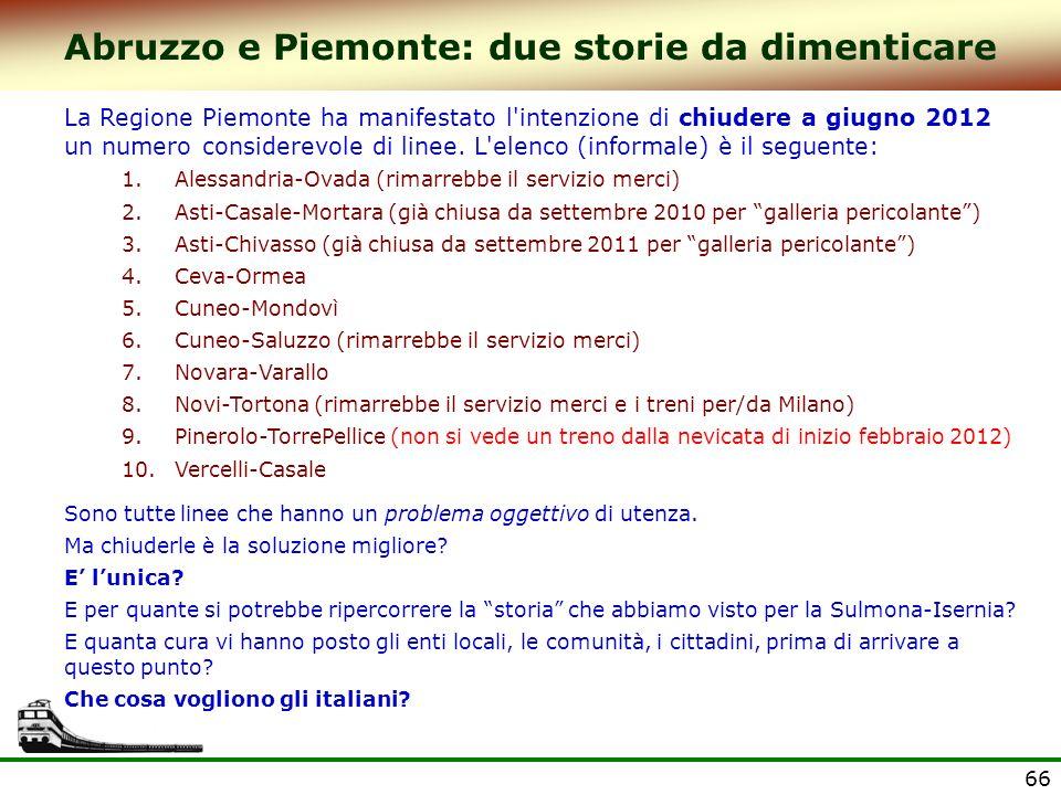 66 Abruzzo e Piemonte: due storie da dimenticare La Regione Piemonte ha manifestato l'intenzione di chiudere a giugno 2012 un numero considerevole di
