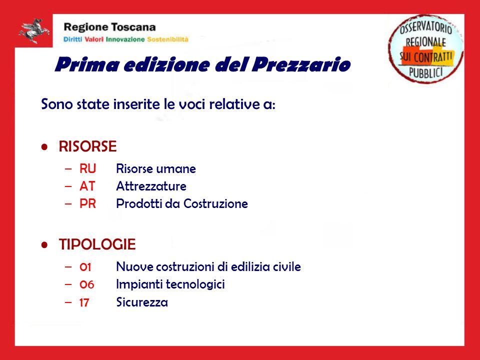 Prima edizione del Prezzario Sono state inserite le voci relative a: RISORSE –RURisorse umane –ATAttrezzature –PRProdotti da Costruzione TIPOLOGIE –01