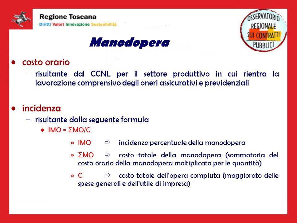 Manodopera costo orario –risultante dal CCNL per il settore produttivo in cui rientra la lavorazione comprensivo degli oneri assicurativi e previdenzi