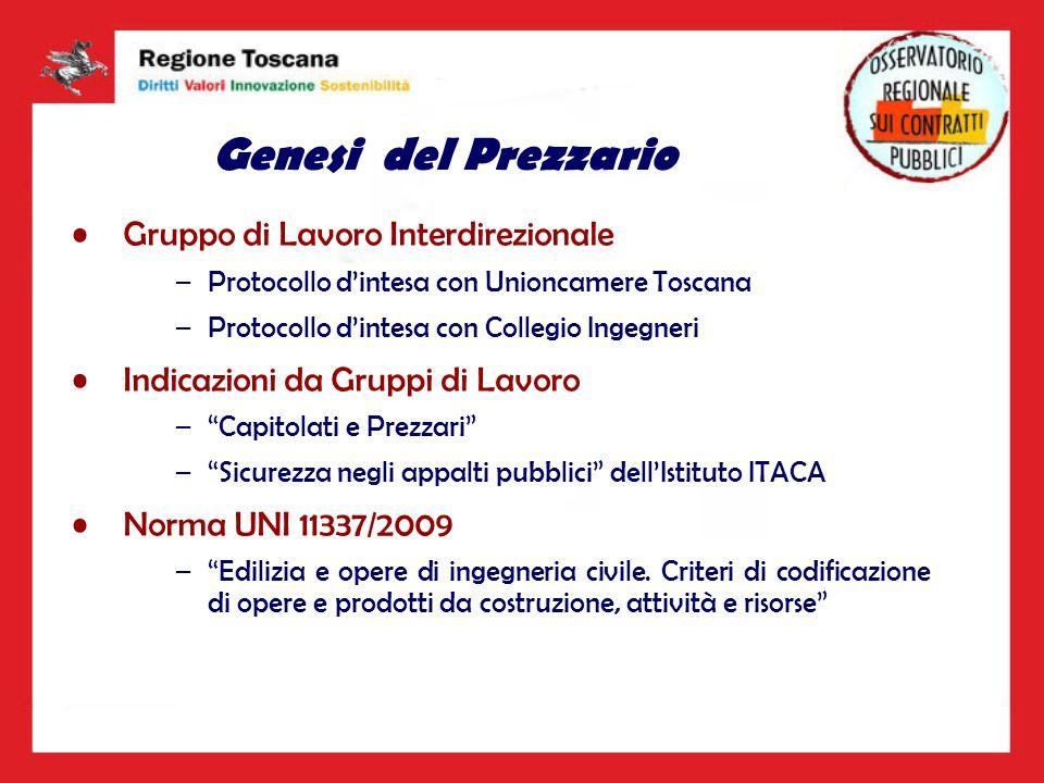 Genesi del Prezzario Gruppo di Lavoro Interdirezionale –Protocollo dintesa con Unioncamere Toscana –Protocollo dintesa con Collegio Ingegneri Indicazi