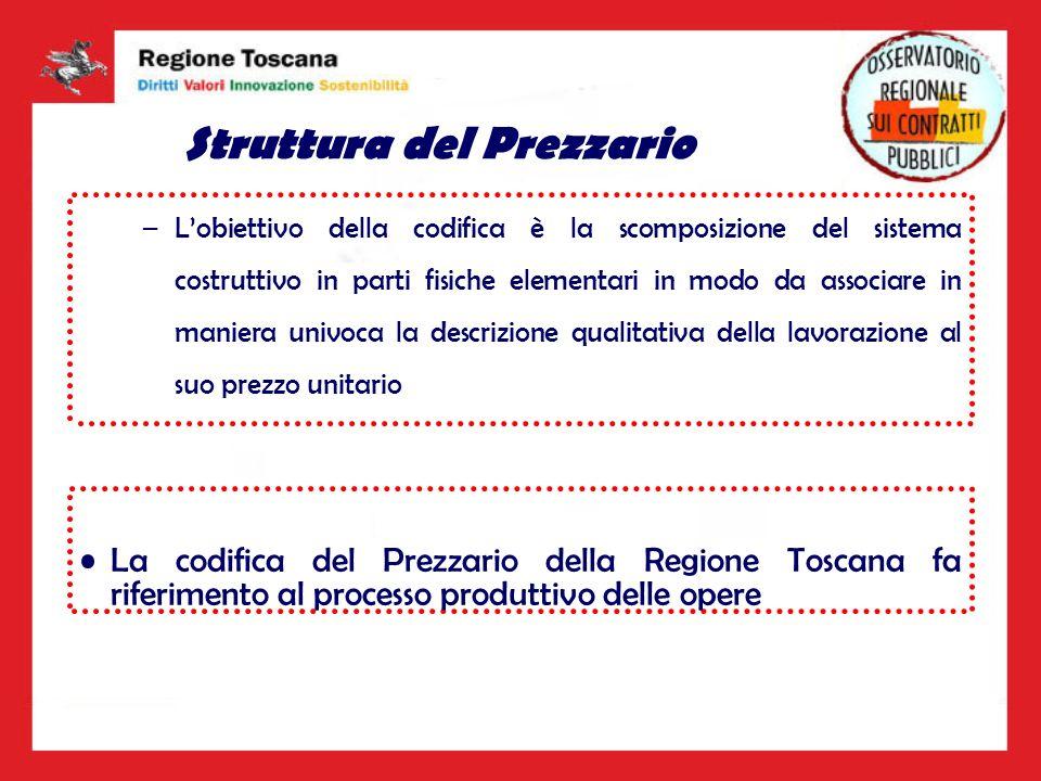 Struttura del Prezzario La codifica del Prezzario della Regione Toscana fa riferimento al processo produttivo delle opere –Lobiettivo della codifica è