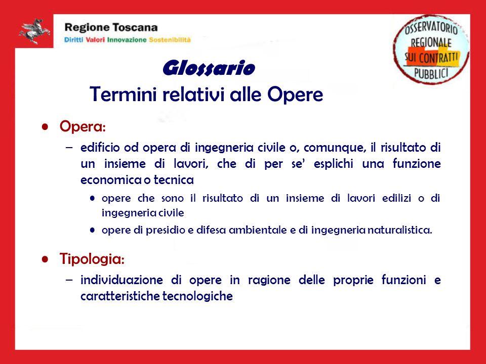 Glossario Termini relativi alle Opere Opera: –edificio od opera di ingegneria civile o, comunque, il risultato di un insieme di lavori, che di per se