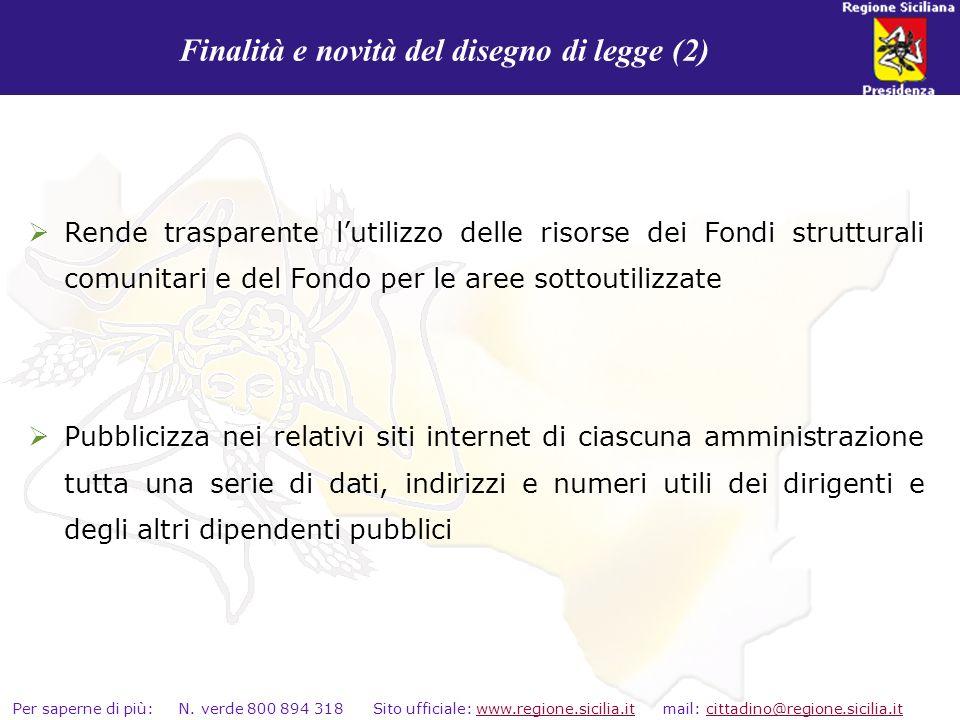 Per saperne di più: N. verde 800 894 318 Sito ufficiale: www.regione.sicilia.it mail: cittadino@regione.sicilia.itwww.regione.sicilia.itcittadino@regi