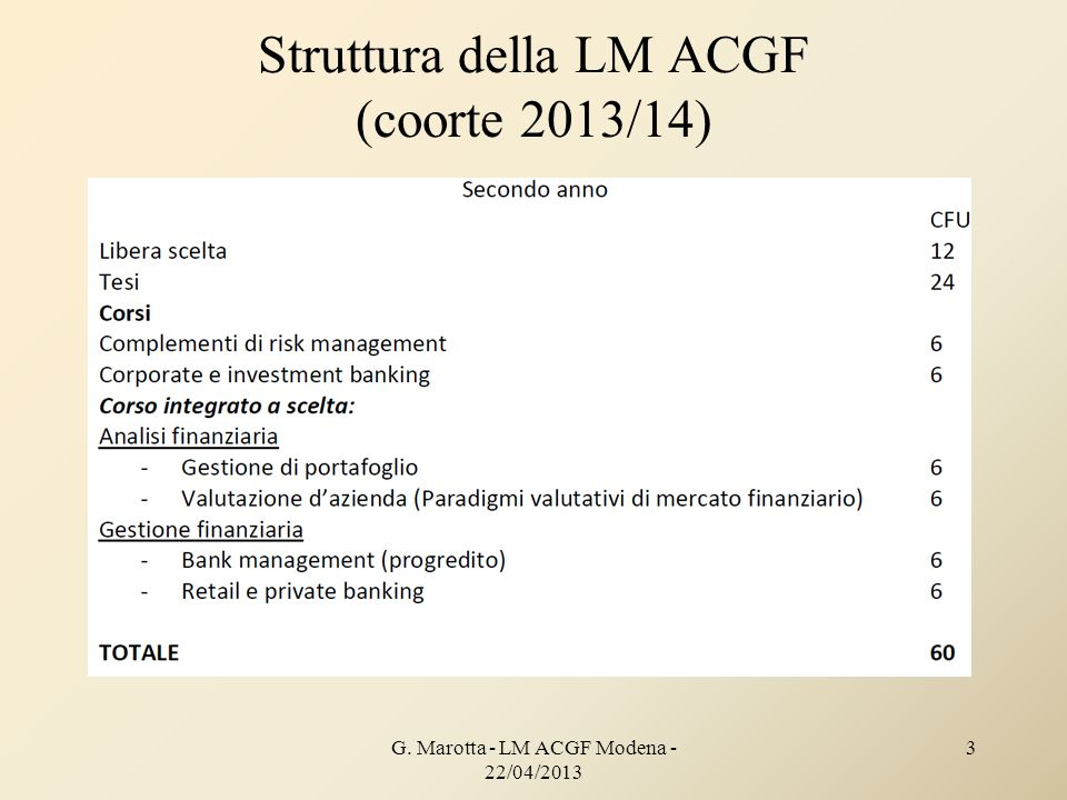 Struttura della LM ACGF (coorte 2013/14) G. Marotta - LM ACGF Modena - 22/04/2013 3