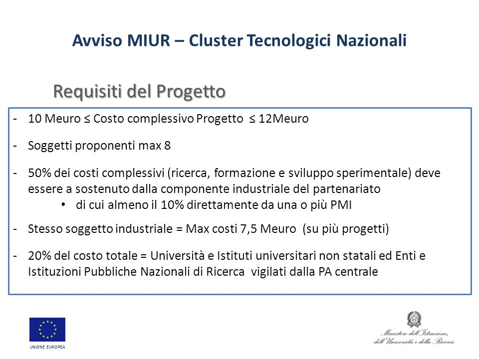 Requisiti del Progetto Avviso MIUR – Cluster Tecnologici Nazionali -10 Meuro Costo complessivo Progetto 12Meuro -Soggetti proponenti max 8 -50% dei co