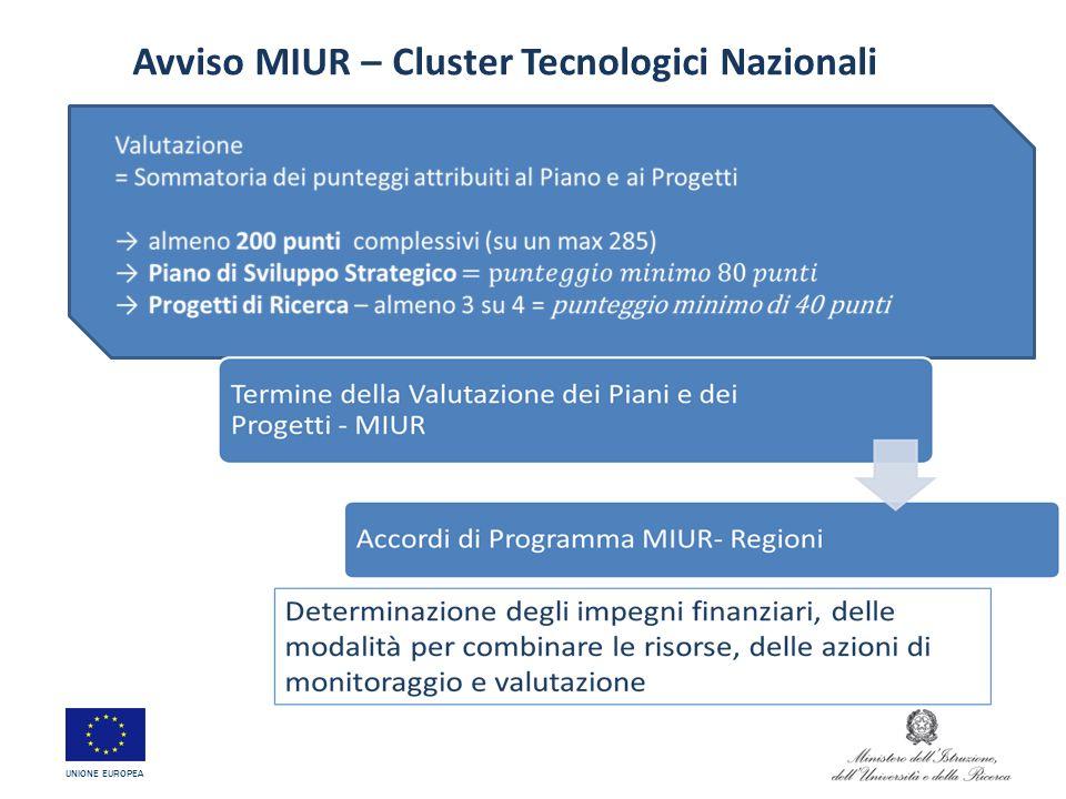 Avviso MIUR – Cluster Tecnologici Nazionali UNIONE EUROPEA