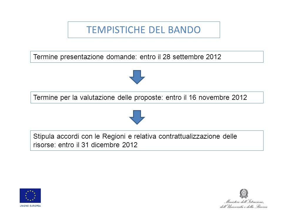 TEMPISTICHE DEL BANDO Termine presentazione domande: entro il 28 settembre 2012 Termine per la valutazione delle proposte: entro il 16 novembre 2012 S