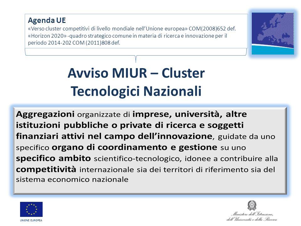 Agenda UE «Verso cluster competitivi di livello mondiale nellUnione europea» COM(2008)652 def. «Horizon 2020» -quadro strategico comune in materia di