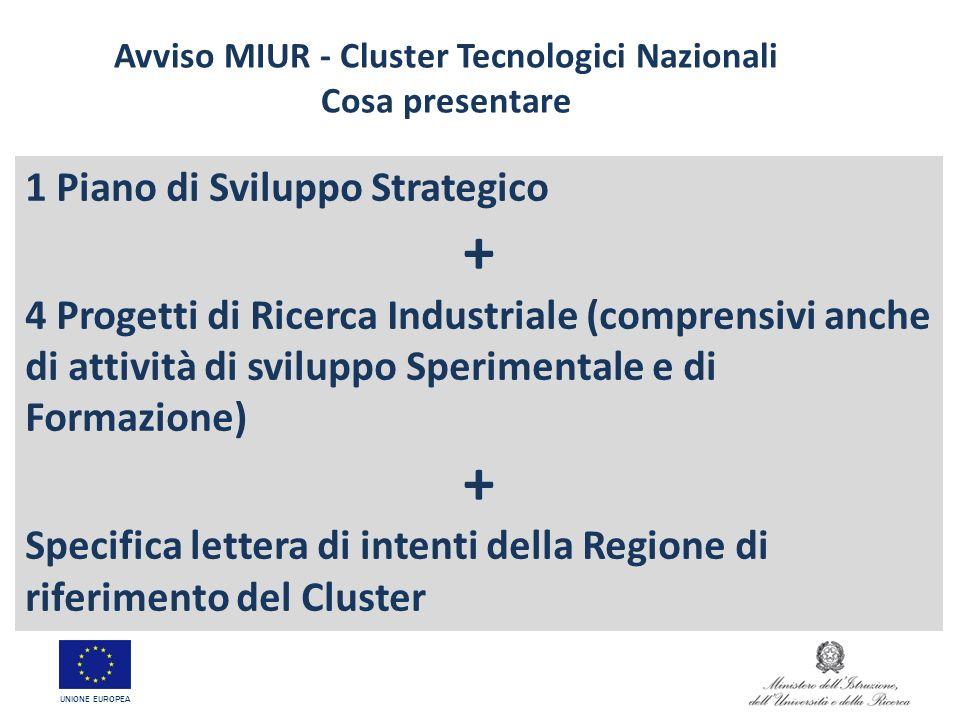 Avviso MIUR - Cluster Tecnologici Nazionali Cosa presentare 1 Piano di Sviluppo Strategico + 4 Progetti di Ricerca Industriale (comprensivi anche di a