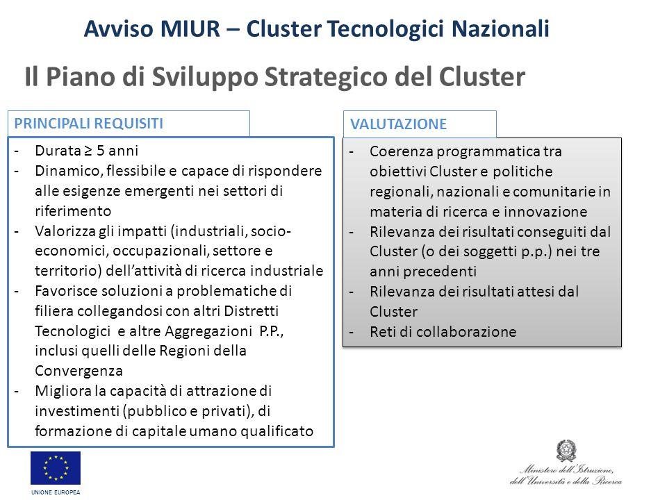 Avviso MIUR – Cluster Tecnologici Nazionali Il Piano di Sviluppo Strategico del Cluster -Durata 5 anni -Dinamico, flessibile e capace di rispondere al