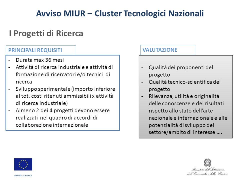 Avviso MIUR – Cluster Tecnologici Nazionali I Progetti di Ricerca -Durata max 36 mesi -Attività di ricerca industriale e attività di formazione di ric