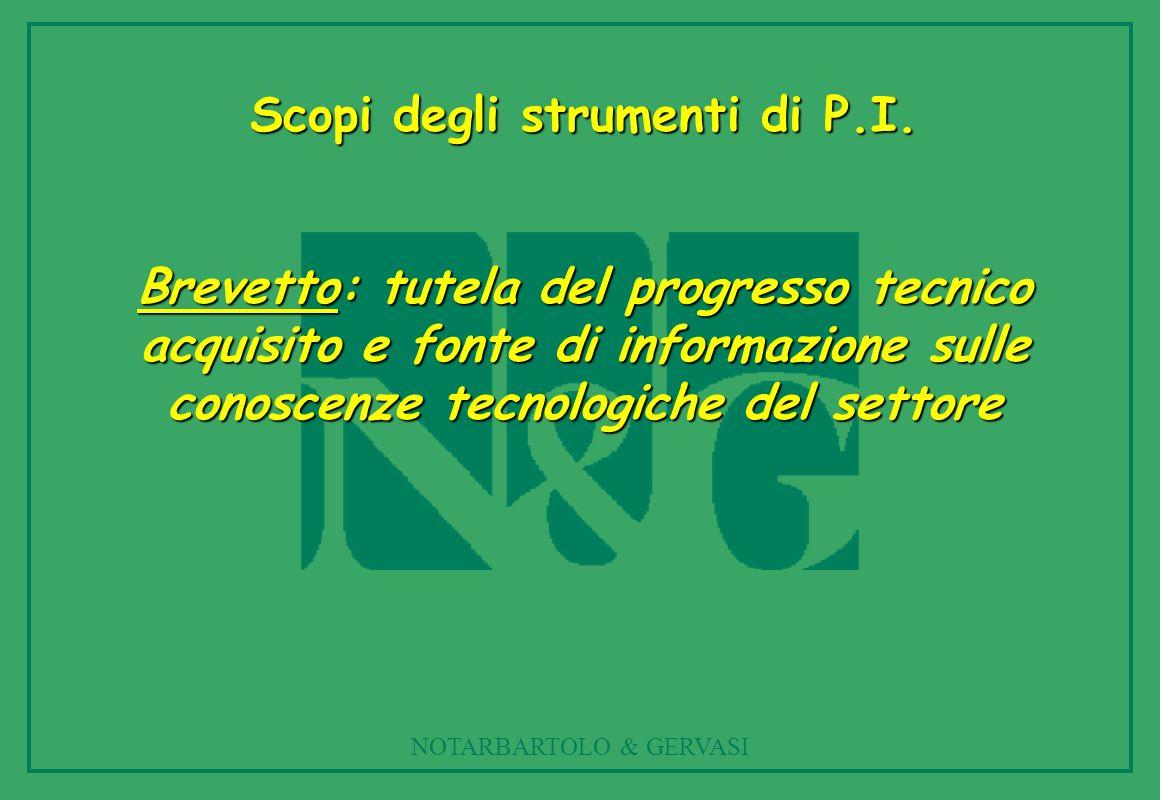 NOTARBARTOLO & GERVASI Scopi degli strumenti di P.I. Brevetto: tutela del progresso tecnico acquisito e fonte di informazione sulle conoscenze tecnolo