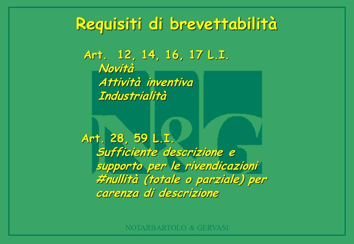 NOTARBARTOLO & GERVASI Requisiti di brevettabilità Art. 12, 14, 16, 17 L.I. Novità Attività inventiva Industrialità Art. 28, 59 L.I. Sufficiente descr