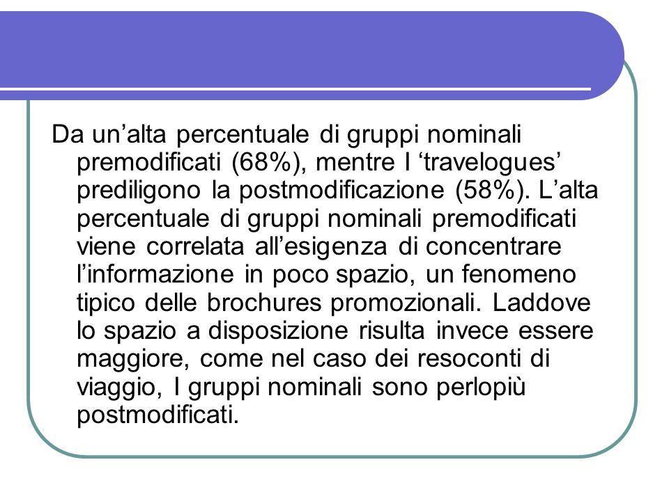 Da unalta percentuale di gruppi nominali premodificati (68%), mentre I travelogues prediligono la postmodificazione (58%). Lalta percentuale di gruppi