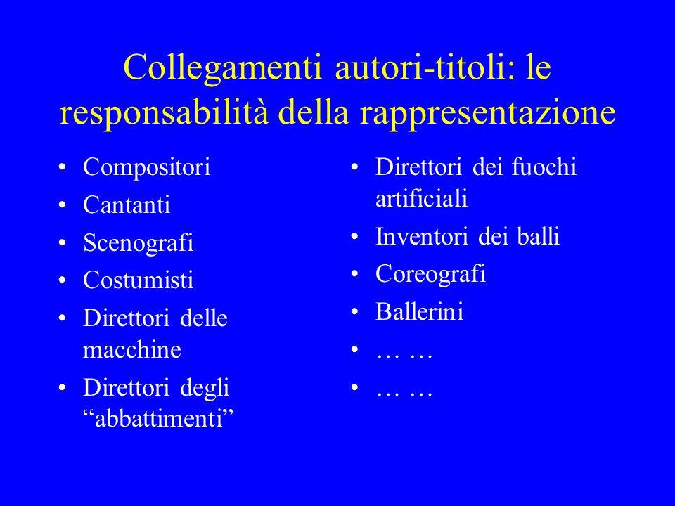 Collegamenti autori-titoli: le responsabilità della rappresentazione Compositori Cantanti Scenografi Costumisti Direttori delle macchine Direttori deg