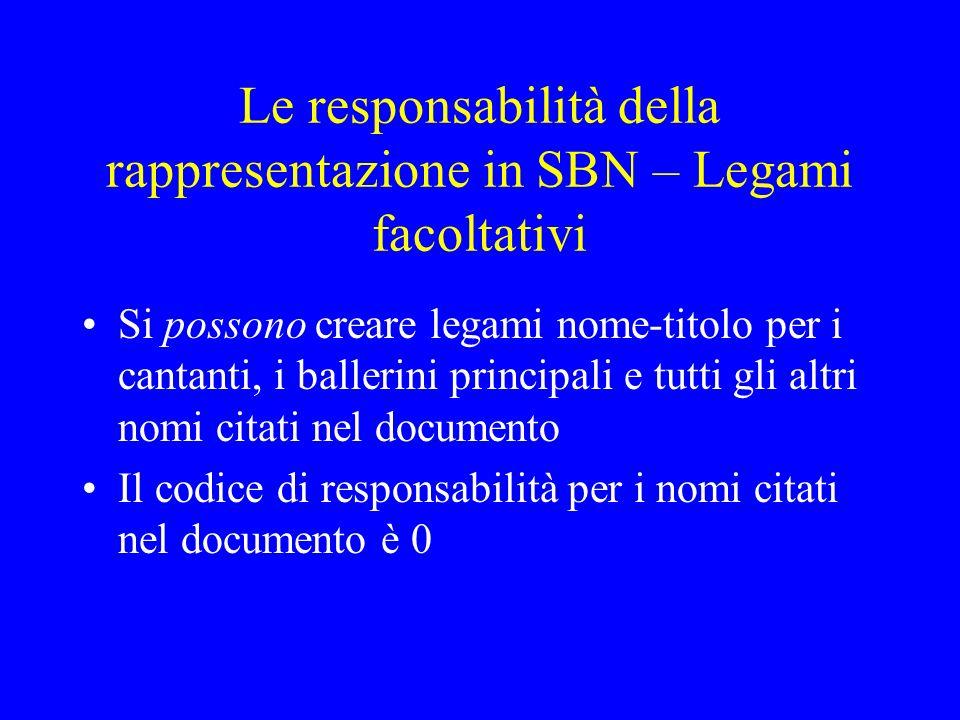 Le responsabilità della rappresentazione in SBN – Legami facoltativi Si possono creare legami nome-titolo per i cantanti, i ballerini principali e tut