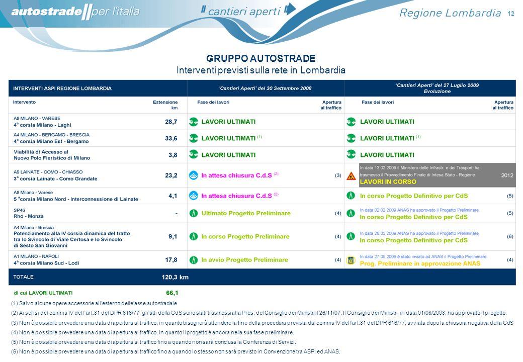 12 GRUPPO AUTOSTRADE Interventi previsti sulla rete in Lombardia (1) Salvo alcune opere accessorie allesterno delleasse autostradale (2) Ai sensi del