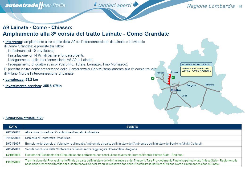 A9 Lainate - Como - Chiasso: Ampliamento alla 3 a corsia del tratto Lainate - Como Grandate Situazione attuale (1/2): Intervento: ampliamento a tre co
