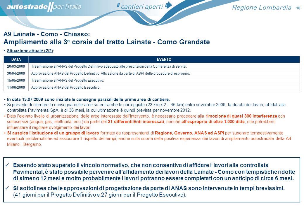 A9 Lainate - Como - Chiasso: Ampliamento alla 3 a corsia del tratto Lainate - Como Grandate Situazione attuale (2/2): 16 Essendo stato superato il vin