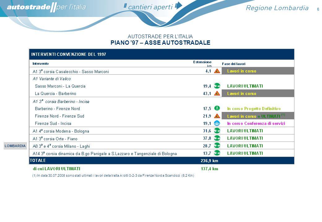 LOMBARDIA AUTOSTRADE PER LITALIA PIANO 97 – ASSE AUTOSTRADALE (1) In data 30.07.2008 sono stati ultimati i lavori della tratta A lotti 0-2-3 da Firenz