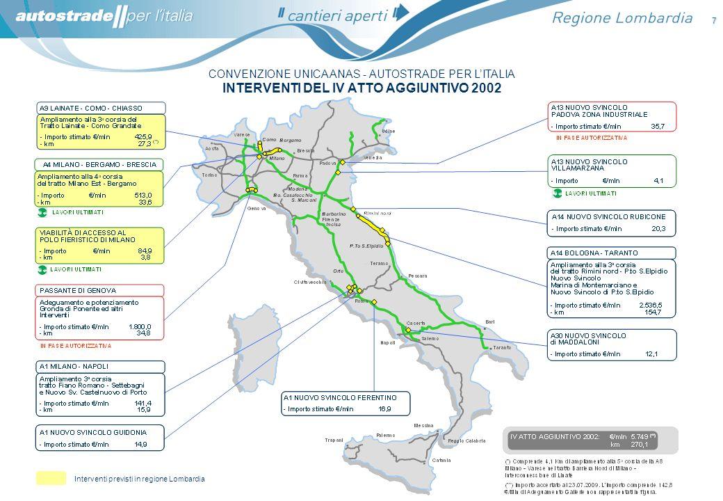 CONVENZIONE UNICA ANAS - AUTOSTRADE PER LITALIA INTERVENTI DEL IV ATTO AGGIUNTIVO 2002 7 Interventi previsti in regione Lombardia