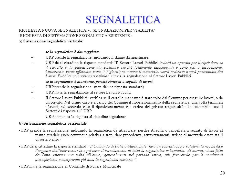20 SEGNALETICA RICHIESTA NUOVA SEGNALETICA: v. SEGNALAZIONI PER VIABILITA RICHIESTA DI SISTEMAZIONE SEGNALETICA ESISTENTE : a) Sistemazione segnaletic