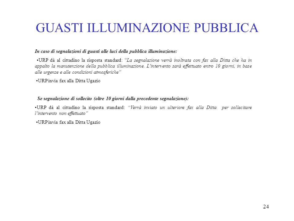 24 In caso di segnalazioni di guasti alle luci della pubblica illuminazione: URP dà al cittadino la risposta standard: La segnalazione verrà inoltrata