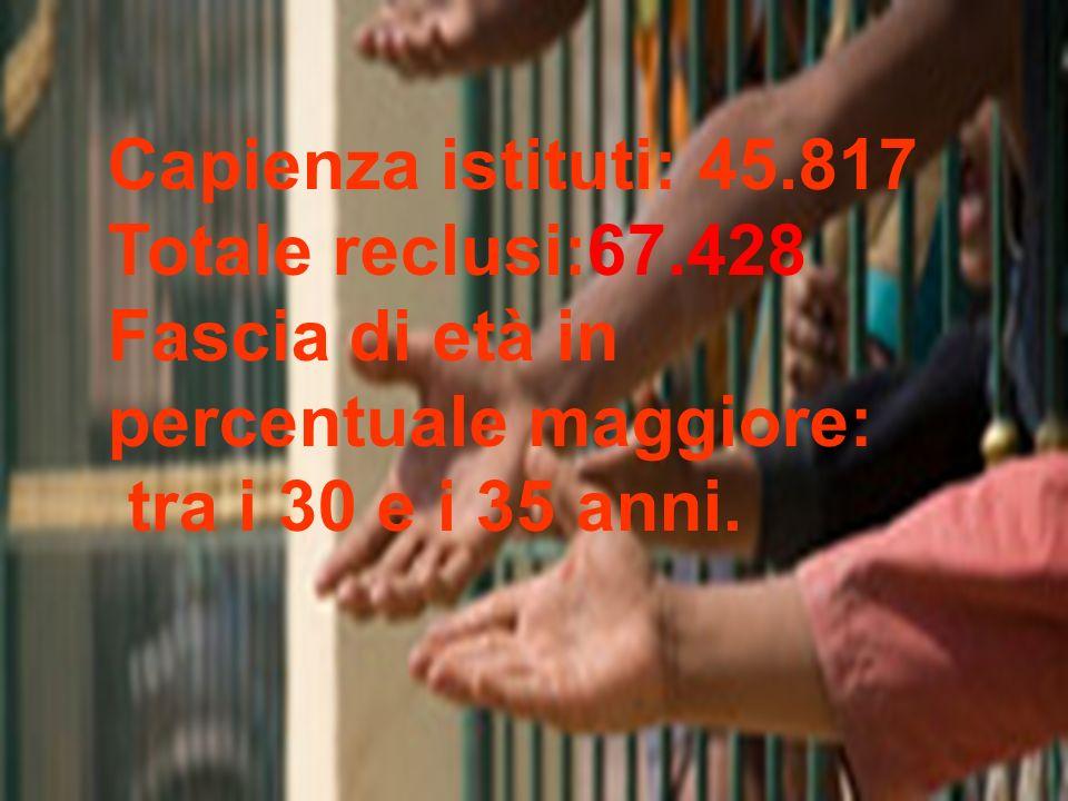 Capienza istituti: 45.817 Totale reclusi:67.428 Fascia di età in percentuale maggiore: tra i 30 e i 35 anni.