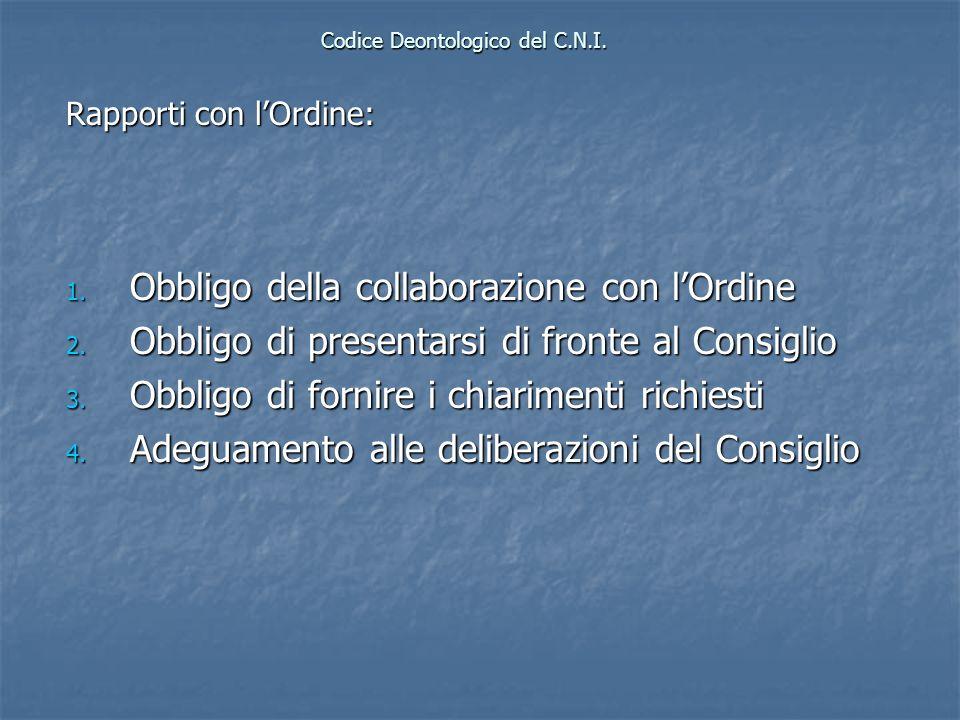 Codice Deontologico del C.N.I. Rapporti con lOrdine: 1. Obbligo della collaborazione con lOrdine 2. Obbligo di presentarsi di fronte al Consiglio 3. O